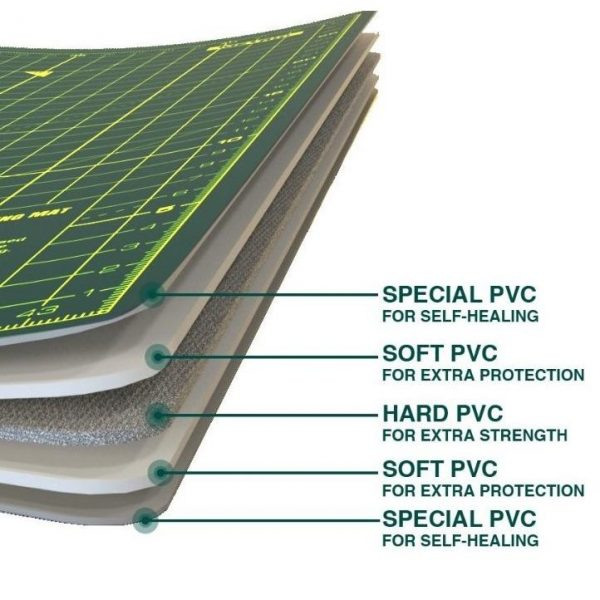 BRUSTRO Double Sided Self Healing Eco Friendly 5 Layers Cutting Mat Imperial/Metric - Green & Black