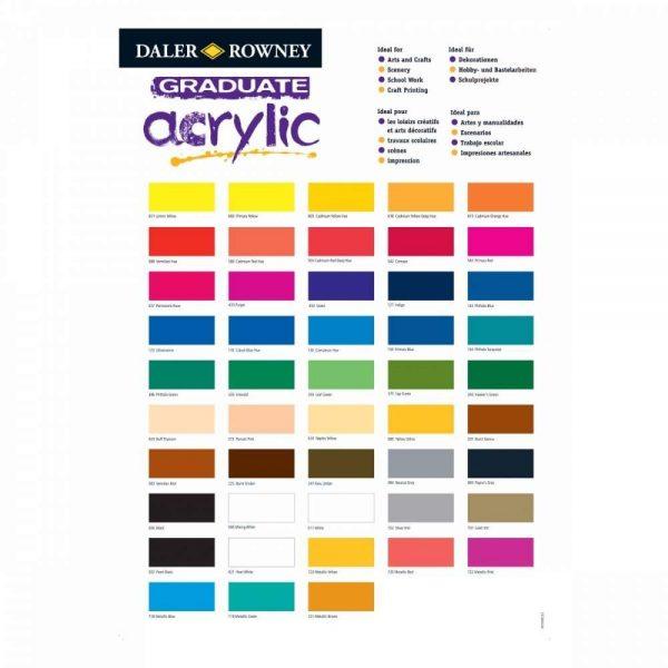 Daler-Rowney Graduate Acrylic 120ML Cadmium Yellow Deep Hue